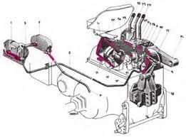 تعمیرکار تراکتور خود باشیم | سرویس و نگهداری تراکتور